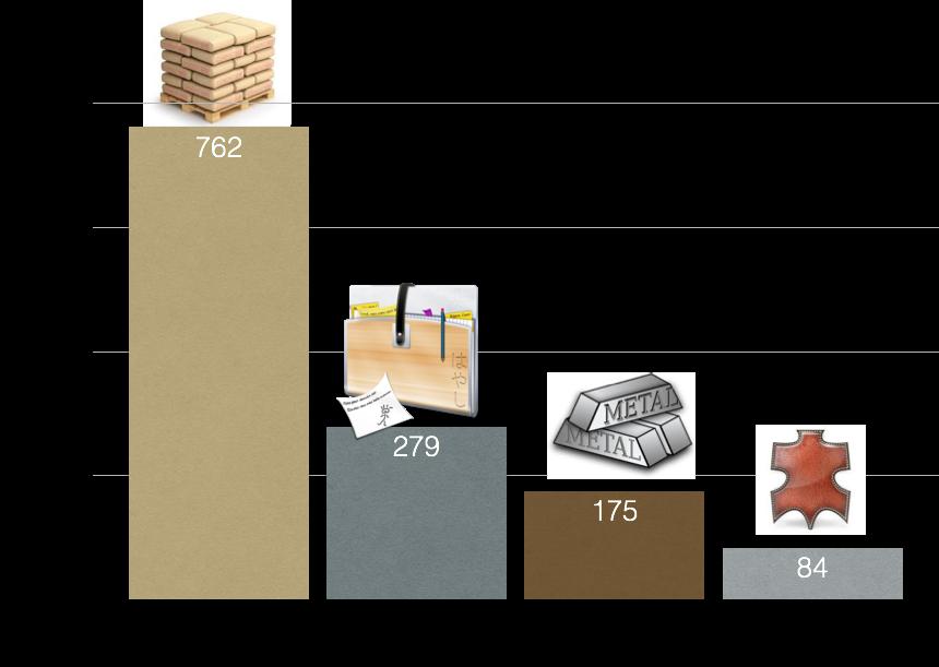 Gambar 1. Penutupan pabrik di Tiongkok (NY Times 2010)