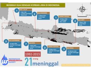 Informasi musibah gua Indonesia
